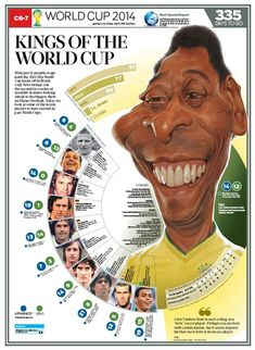 #soccerinfographic