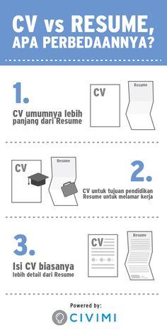 CV vs Resume, Apa Perbedaannya? (Infographic)
