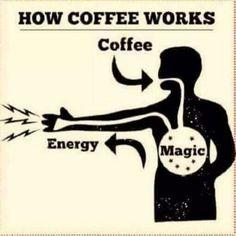 How Coffee Works - Just Barista Coffee Talk, Coffee Is Life, I Love Coffee, My Coffee, Coffee Shop, Coffee Lovers, Drink Coffee, Coffee Beans, Funny Coffee