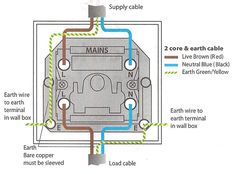 ca2db4b52ed85eb9ec1cb4fe0b785386 image result for 240 volt light switch wiring diagram australia 220 Single Phase Motor Wiring at bayanpartner.co