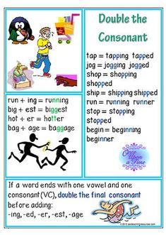 spelling patterns in english Phonics Rules, Abc Phonics, Spelling Rules, Grade Spelling, Spelling Activities, Teaching Phonics, Spelling And Grammar, Teaching Writing, Teaching Resources