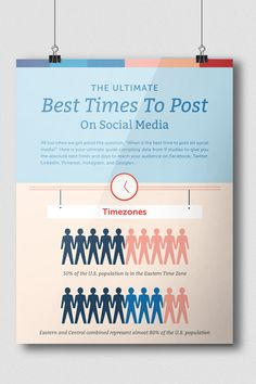 The Ultimate Best Times to Post on Social Media | by @JulieNeidlinger | #SocialMediaMaketing #Infographic | via CoSchedule Blog