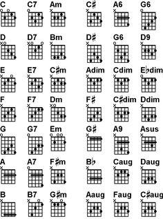Chords Tab Chart