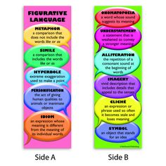 These bright, two-sided bookmarks clearly define several important forms of figurative language, including metaphors, similes, personification, alliteration, imagery, and more. 36 bookmarks per pack.