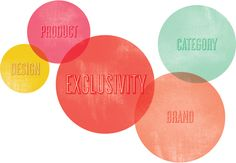 Great thoughts on signing exclusivity agreements for design work.