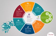 The Big Deal: A Glance at Big Data Trends for 2015 - Future of Business and Tech