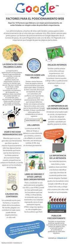 Los 10 factores que influyen en el posicionamiento web #infografia (repinned by @ricardollera)