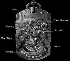 Urwerk Pocket Watch