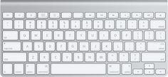 Kompletní přehled klávesových zkratek v Mac OS X