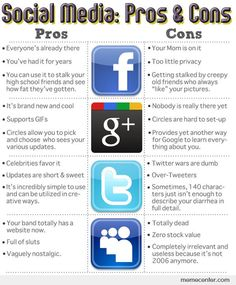 The pros and cons.