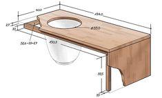 Das Bankloch darf, im Verhältnis zum Topfdurchmesser, nicht zu groß geraten, damit die Platte immer gut liegt. Zur Sicherheit kann man drei Klötzchen unter der Bank um den Topf befestigen, die jedes Verrutschen verhindern.