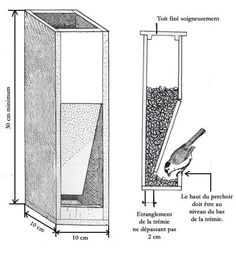 Building a bird house - Ecology and buildings - - # à Building a bird house - Ecology and constructions - - . Uwe uwearbatzat Garten Building a bird house - Ecology and buildi Bird House Plans, Bird House Kits, Bird House Feeder, Bird Feeders, Homemade Bird Houses, Wood Bird, Bird Boxes, Bird Cage, Ecology