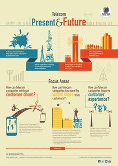 Telecom: Present & Future   #Infographic #Telecom