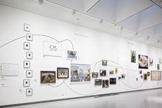 Horizonnen at Fries Museum by Roosje Klap  Curated by Kie Ellens / Photography by Roel Backaert