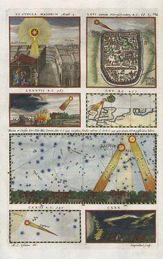 Theatrum Comicum Celestial Prints 1667 Stanislaus Lubienitzky ☆☆☆