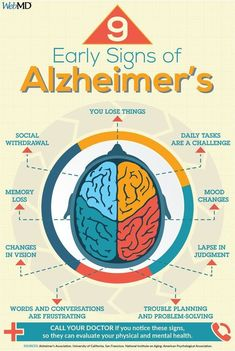 If memory problems are seriously affecting your daily life, they could be early signs of Alzheimer& disease. While the number of symptoms you have and how strong they are vary, it's important to identify the early signs. Dementia Care, Alzheimer's And Dementia, Dementia Symptoms, Alzheimer Care, Alzheimers Awareness, Symptoms Of Alzheimer's, Early Dementia, Signs Of Dementia, Signs And Symptoms