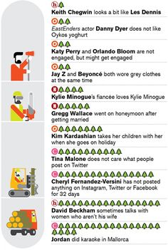 #Dataviz - The celebrity tree massacre #celebrity #infographic