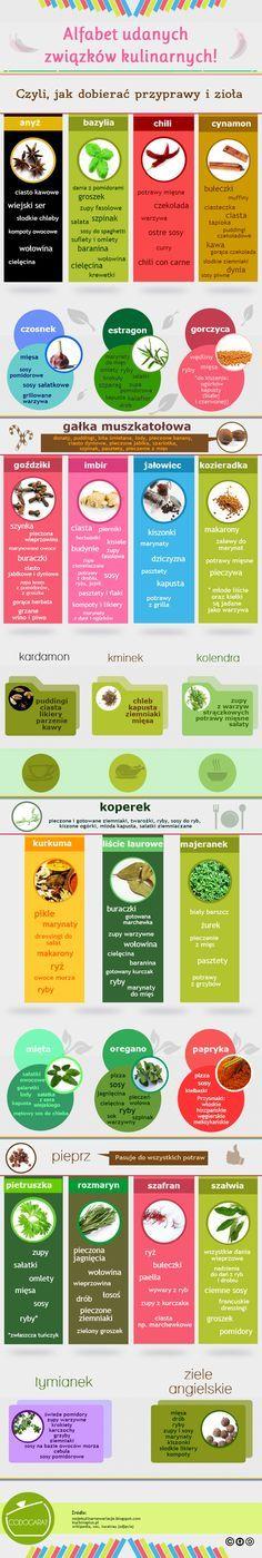 Jak łączyć przyprawy i zioła: http://www.codogara.pl/10171/przyprawy-infografika/