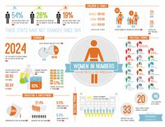 lovesocial_miss_representative_infographic