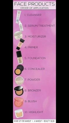 When you are trying to cover up acne or scars follow this order of face applicants