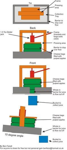 simple bottle jack press plans