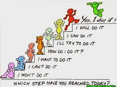 growth mindset quotes for kids Classroom Quotes, Classroom Posters, Coping Skills, Social Skills, Growth Mindset Quotes, Growth Mindset Classroom, Growth Mindset Activities, Ingles Online, Motivational Quotes