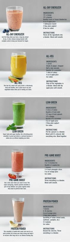 These delicious smoothies are the perfect energy booster