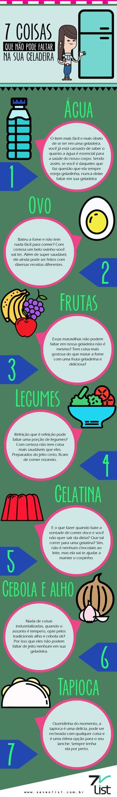 Diet plan for weight loss fat loss supplements,loss of weight online weight loss programs,tops weight loss weight control. Nutrition Tips, Diet Tips, Diet Recipes, Best Diet Foods, Best Diets, Alcohol Diet, 2 Week Diet Plan, Menu Dieta, Fit Girls Guide