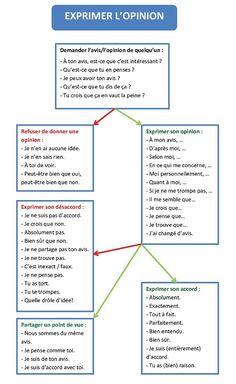 Learning Resources Jeu dEnrichissement du Vocabulaire