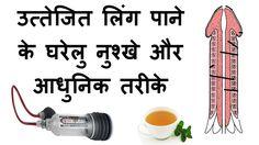 ling bada karne ke nuskhe tarike ling long tips hindi mota panis ling ko...