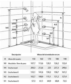 Shower measurements