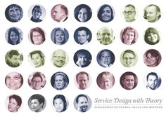 Service Design with Theory Design Thinking, Service Design, Theory, Reading, Books, Libros, Book, Reading Books, Book Illustrations