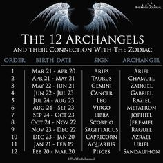 Die 12 Erzengel und ihre Verbindung mit den Tierkreiszeichen The 12 archangels and their connection with the signs of the zodiac 12 Zodiac Signs, Zodiac Signs Symbols, Zodiac Signs Dates, Chinese Zodiac Signs, Celtic Zodiac Signs, Water Signs Zodiac, 13th Zodiac Sign, Astrology Zodiac, Astrology Chart