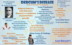 Dercum's Disease - a very quick overview of this rare and painful disease.