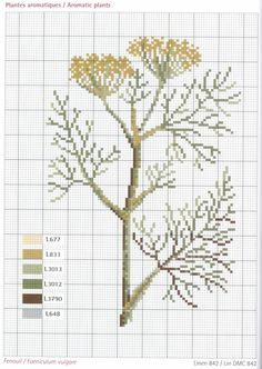 This Pin was discovered by l w Just Cross Stitch, Cross Stitch Needles, Cross Stitch Art, Cross Stitch Flowers, Cross Stitch Designs, Cross Stitching, Cross Stitch Embroidery, Embroidery Patterns, Cross Stitch Patterns