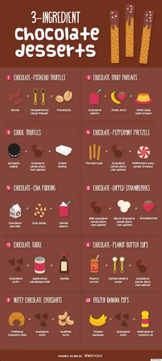 This chart to make super easy chocolate treats: