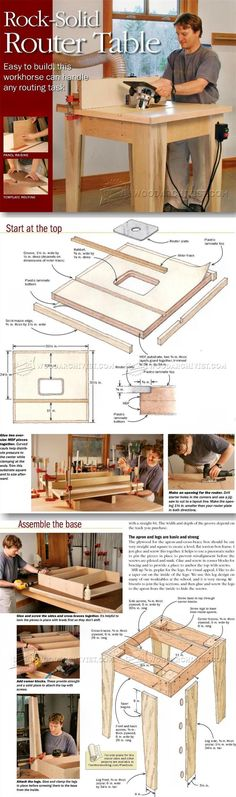 Build Router Table - Router Tips, Jigs and Fixtures | WoodArchivist.com