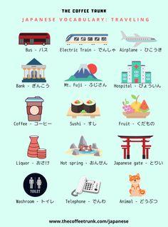 Learn Japanese Beginner, Learn Japanese Words, Japanese Phrases, Japanese Poster Design, Japanese Design, Japanese Language Learning, Learning Japanese, Japanese Mythology, Japanese Typography