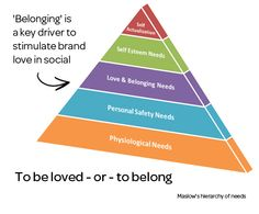 If we are looking to increase brand love, perhaps the right way to approach this is to be thinking about brand belonging.