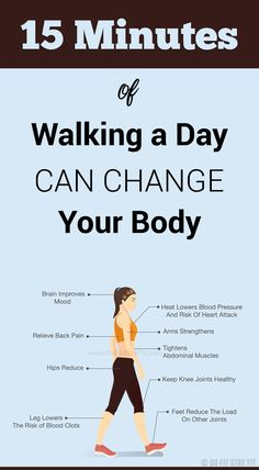 Walking is simple free and one of the easiest ways to get more active lose weight and become healthier. Walking is underrated as a form of exercise. For people who want to be more active for all ages and fitness levels is ideal. Health Benefits Of Walking, Walking For Health, Walking Exercise, Health Facts, Health And Nutrition, Health And Wellness, Health Tips, Power Walking, Walking Club