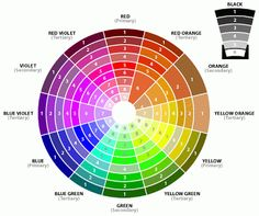 The iWishfor Blog: How to Match Colours in Clothes: The Man's Easy How-To!