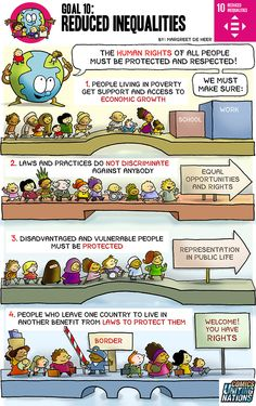 Here is the comical representation of the Sustainable Development Goal (SDG) 10 - Reduced Inequalities. Sdgs Goals, Design Thinking, Sustainable Development Projects, Save Environment, Green School, Social Projects, Teaching Social Studies, Social Change, Way Of Life