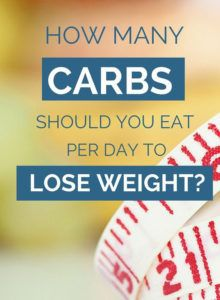 How Many Carbs Per Day For A Diabetic  https://www.infomagazines.com/health-and-fitness/weight-loss/how-many-carbs-to-lose-weight-fast/  #HowManyCarbsToLoseWeight #How_Many_Carbs_To_Lose_Weight