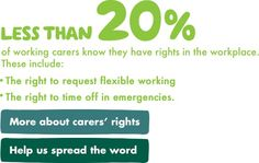 20% of people aren't aware they have rights in the workplace when it comes to being a carer.