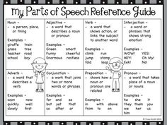 Reference guide for students when learning the parts of speech. Reference guide for students when learning the parts of speech. Teaching Grammar, Grammar Lessons, Teaching Language Arts, Teaching Writing, Speech And Language, Teaching English, Teaching Vocabulary, Education English, 3rd Grade Writing