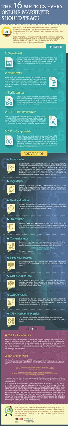 In this infographic we have collected the 16 metrics that every online marketer should track. Save, remember and start monitoring them! Content Marketing, Internet Marketing, Digital Marketing, Social Media Monitoring Tools, Web Analytics, Social Media Content, Search Engine, Track, Marketing Ideas