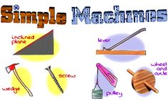 Various Simple Machines. A machine is anything that helps make work easier. Examples of simple machines are levers, planes, pulleys or wheels. Learn fun facts about simple machines for kids here: http://easyscienceforkids.com/all-about-simple-machines/