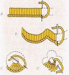 Волшебный стежок - вышивка, рукоделие, шитье | ВКонтакте Hand Embroidery Flowers, Embroidery Hoop Art, Cross Stitch Embroidery, Embroidery Patterns, Embroidery Stitches Tutorial, Sewing Stitches, Embroidery Techniques, Creative Embroidery, Simple Embroidery
