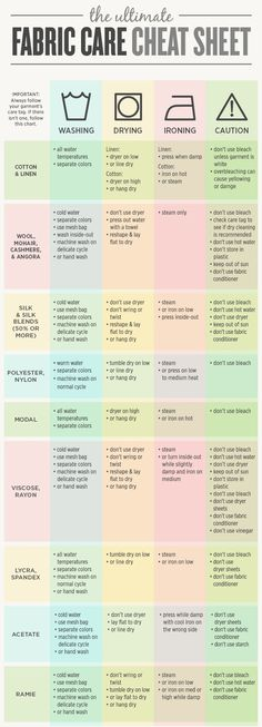 The Ultimate Fabric Care Cheat Sheet | Laundry, Clothing, Clothes, Symbols