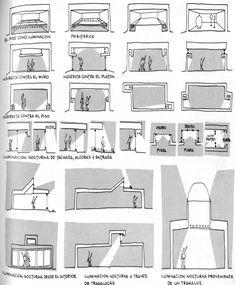 Vocabulario de Formas Arquitectónicas: iluminación, Natural y Artificial